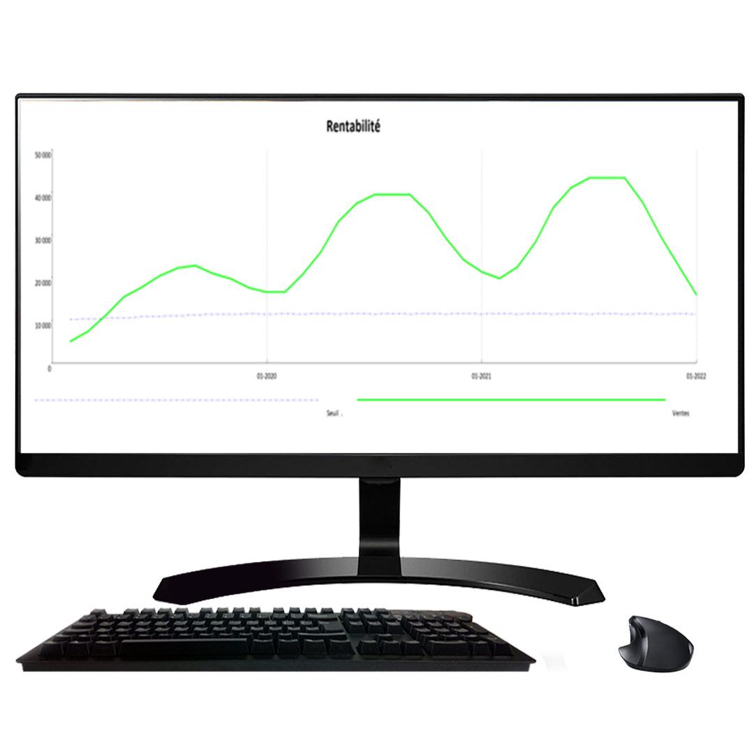 rentabilité-logiciel-hannah-seuil-de-rentabilité